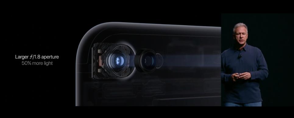 iphone-7-aperture