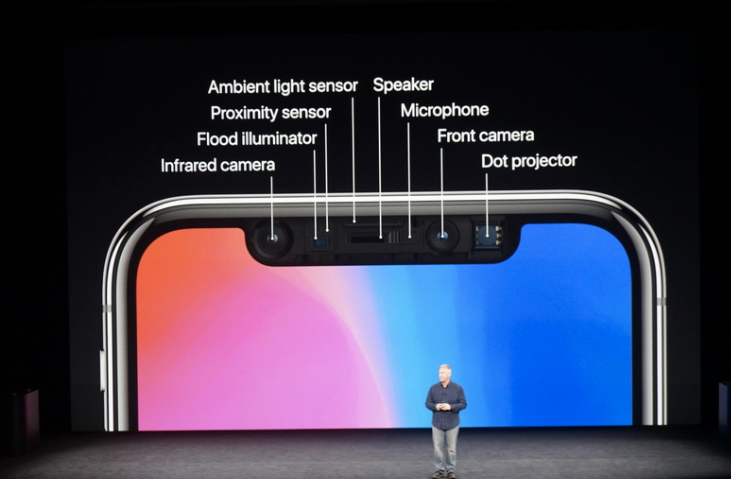 different features of an iphone The iphone x features a different battery, with two battery cells, and the adhesive pull tabs are adhered to the sides instead of folded over the top, therefore making repairs a little more difficult than before.